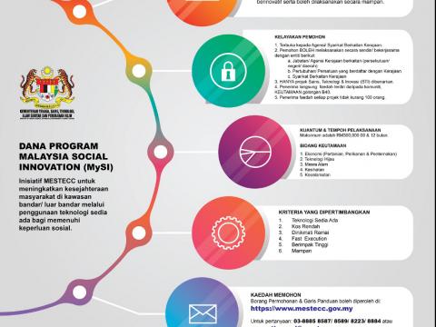 DEADLINE: 22 MAY 2019, Malaysia Social Innovation (MySI) 2019 Program Grant (5 Million RM Available!)