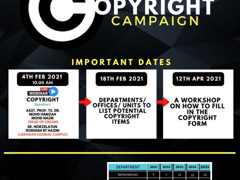 Kos Copyright Campaign