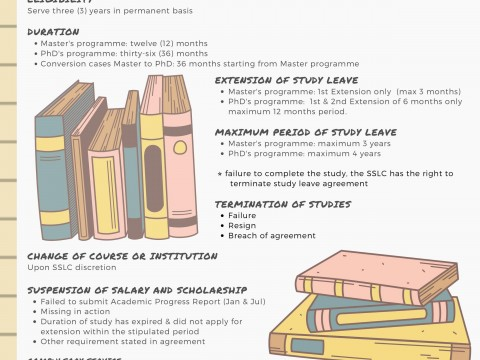 Tips of The Month : Study Leave for Professional and Management Group (P & M)
