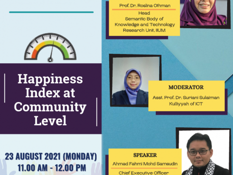 Happiness Index at Community Level