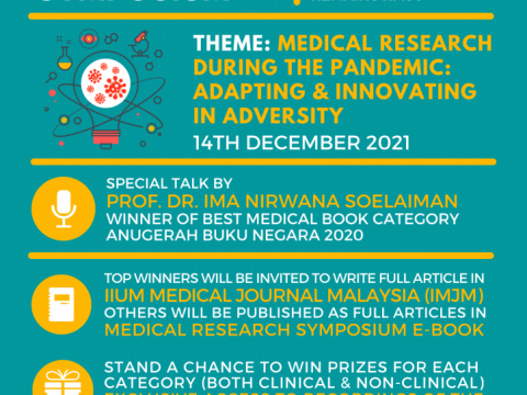 Abstract Submission for Virtual Medical Research Symposium 2021: Deadline is Extended