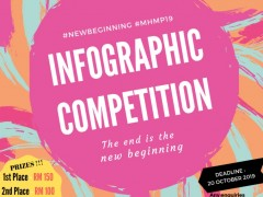 INFOGRAPHIC COMPETITION : THE END IS THE NEW BEGINNING