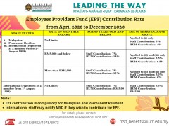 EMPLOYEES PROVIDENT FUND (EPF) CONTRIBUTION RATE FROM APRIL 2020 TO DECEMBER 2020