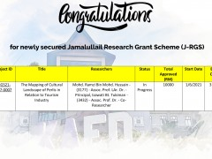 Congratulations for newly secured Jamalullail Research Grant Scheme (J-RGS)