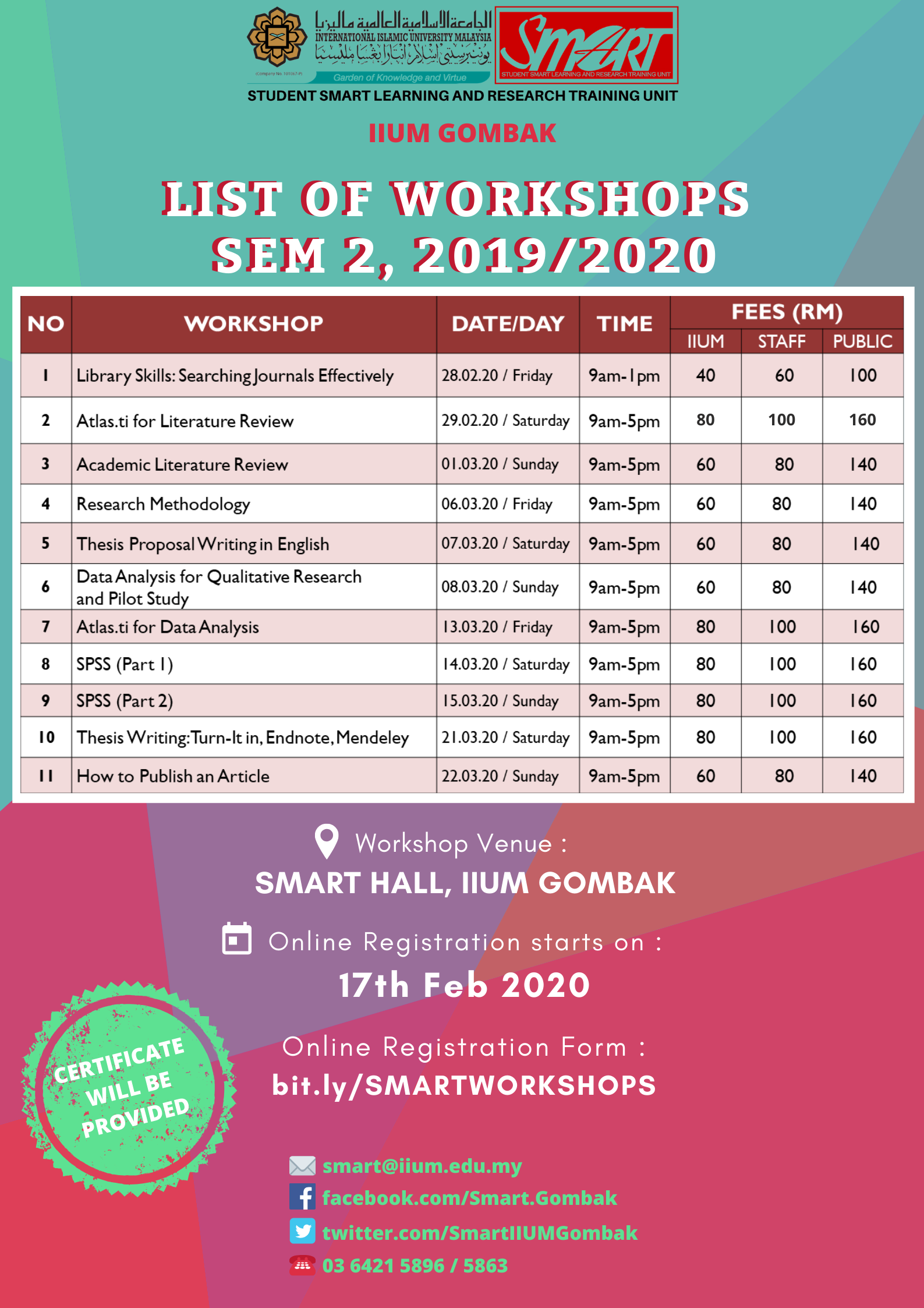 LIST OF WORKSHOP OFFERED AT SMART SEM 2, 2019/2020