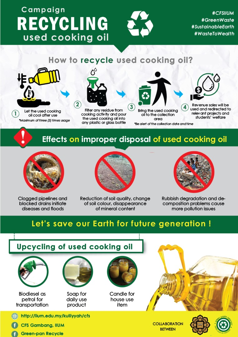 UPCYCLING OF USED COOKING OIL PROGRAMME