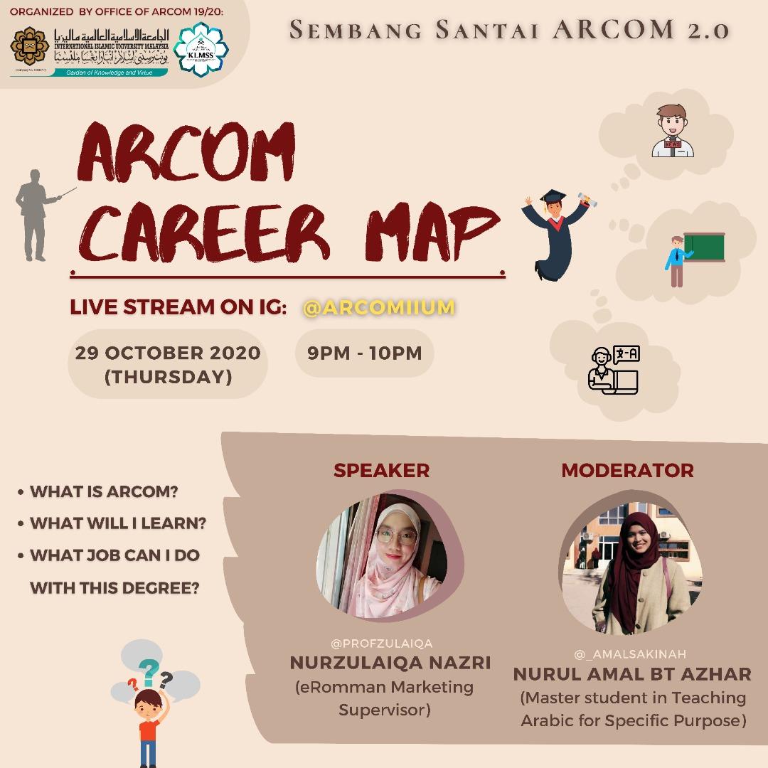 Sembang Santai ARCOM 2.0 : ARCOM Career Map