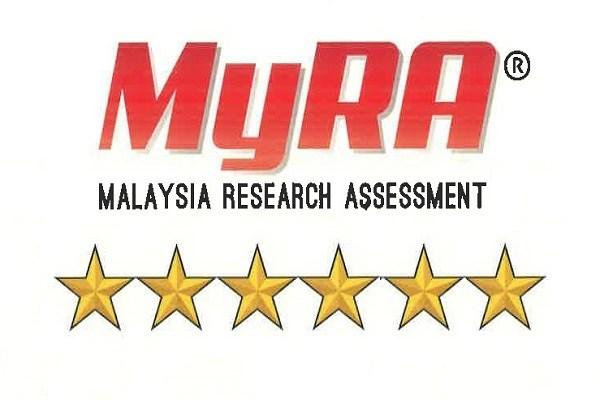 MyRA Internal Audit 2020