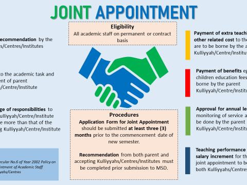 JOINT APPOINTMENT (ACADEMIC STAFF)