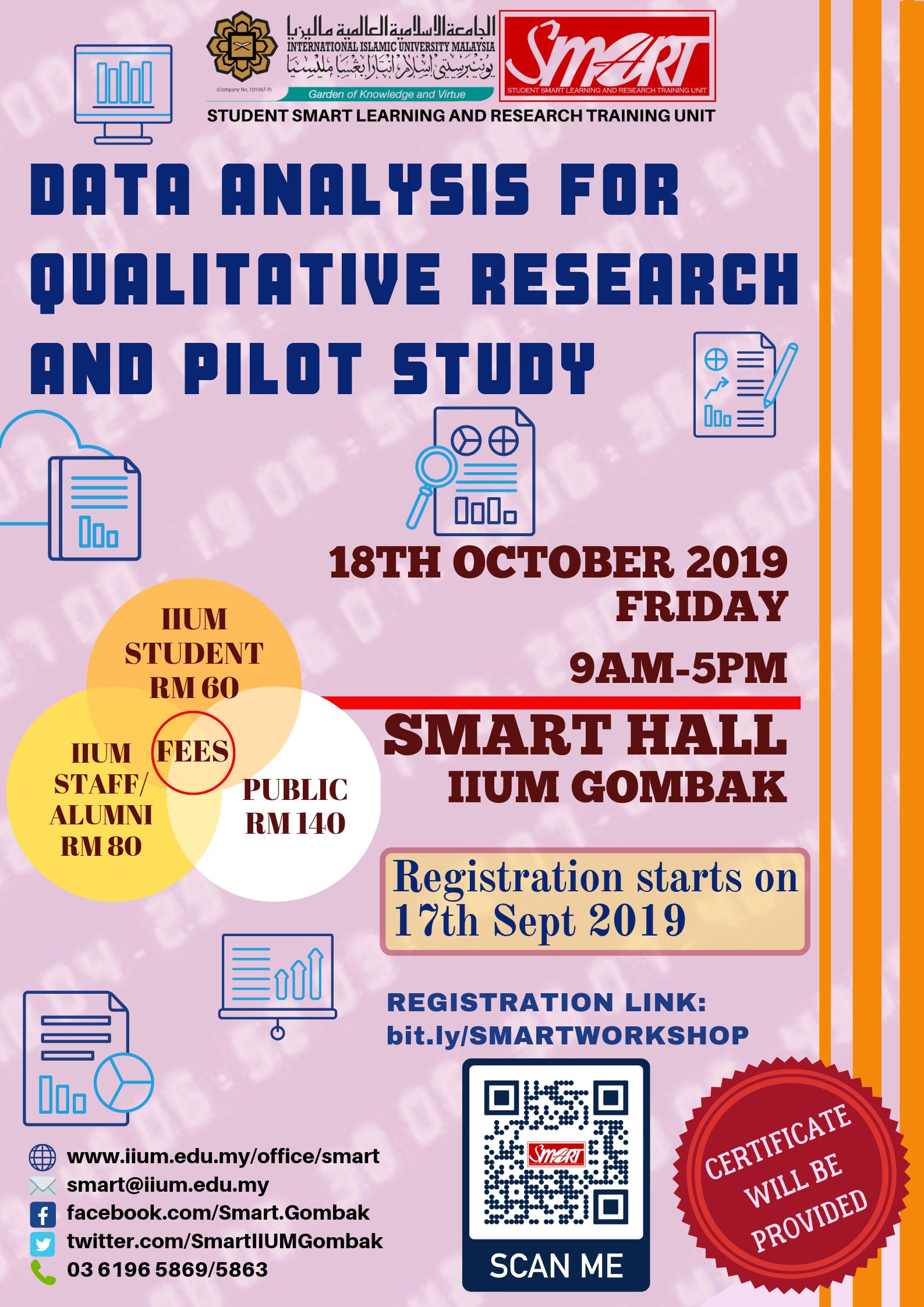 SEM 1, 19/20 - WORKSHOP - DATA ANALYSIS FOR QUALITATIVE RESEARCH AND PILOT STUDY